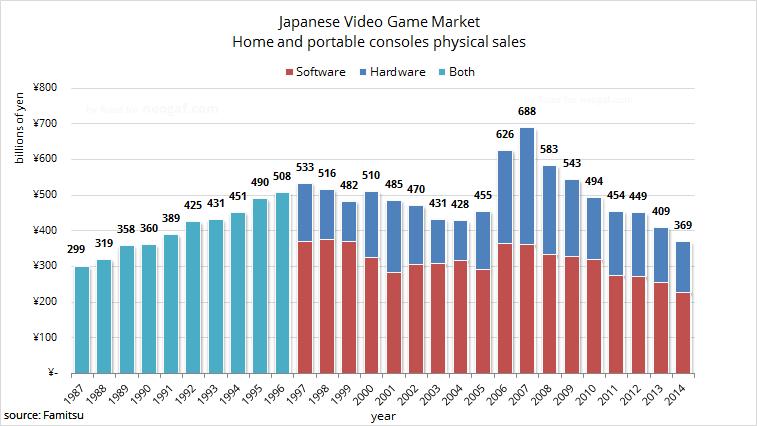 ventas-juegos-famitsu-2014